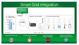 smart grid integration whole home system