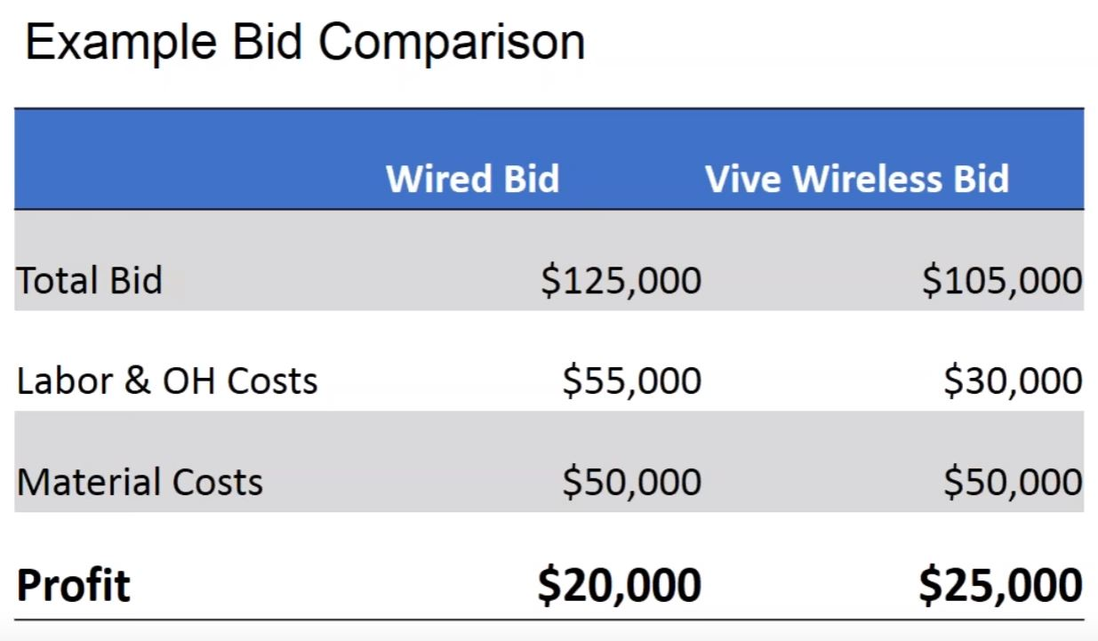 bid-comparison.jpg